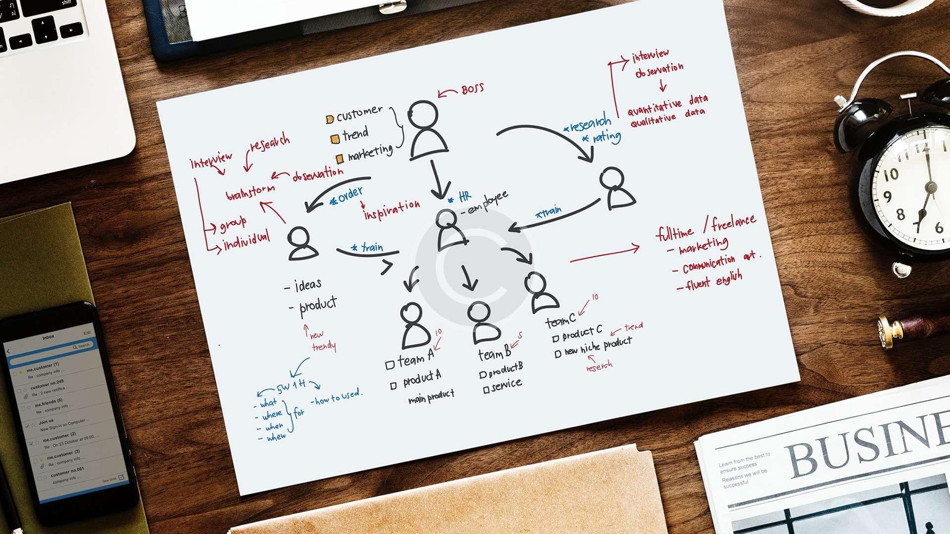 Simple Login Process
